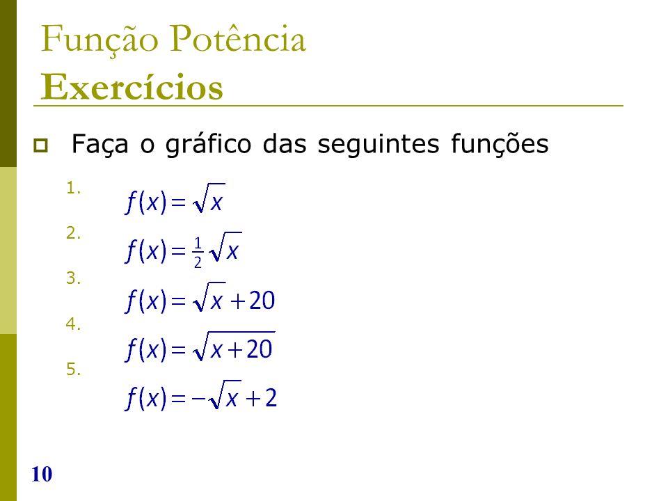 10 Função Potência Exercícios Faça o gráfico das seguintes funções 1. 2. 3. 4. 5.