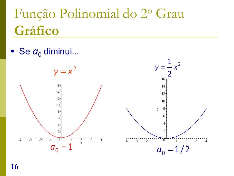 16 Se a 0 diminui... Função Polinomial do 2 o Grau Gráfico