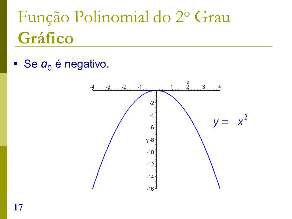 17 Se a 0 é negativo. Função Polinomial do 2 o Grau Gráfico