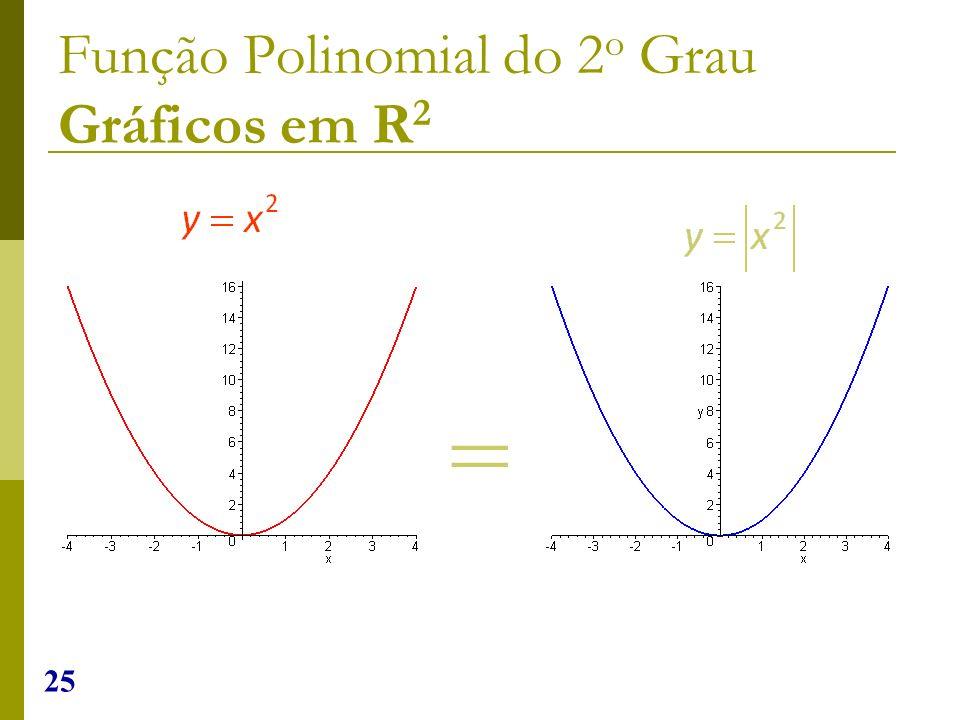 25 Função Polinomial do 2 o Grau Gráficos em R 2 =