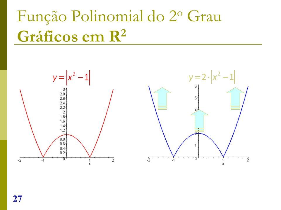 27 Função Polinomial do 2 o Grau Gráficos em R 2