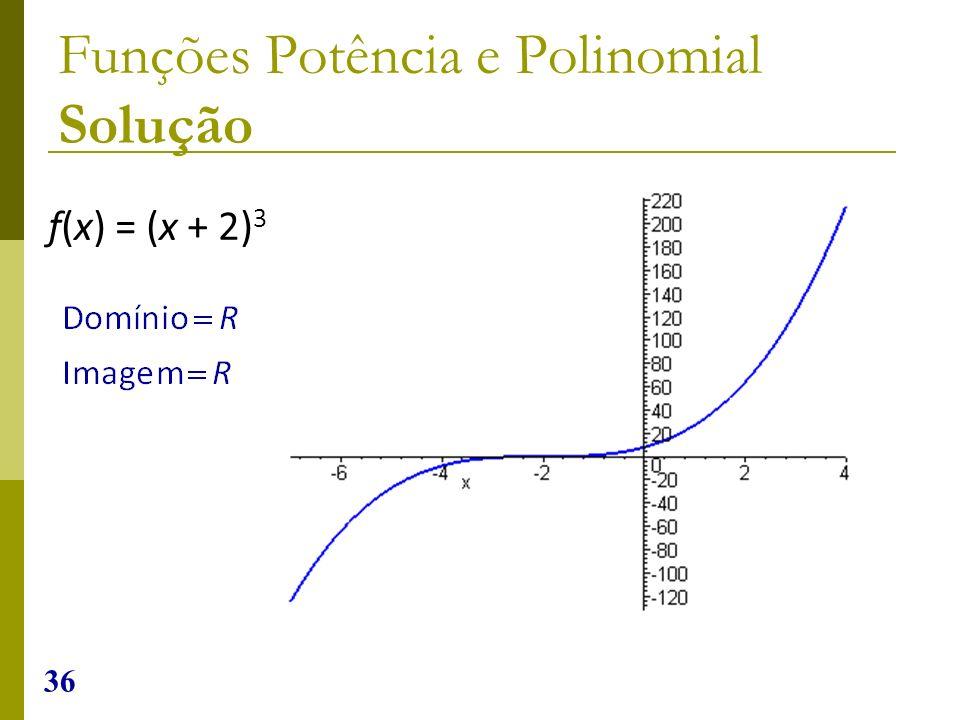 36 Funções Potência e Polinomial Solução f(x) = (x + 2) 3