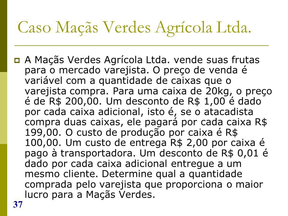 37 Caso Maçãs Verdes Agrícola Ltda. A Maçãs Verdes Agrícola Ltda. vende suas frutas para o mercado varejista. O preço de venda é variável com a quanti