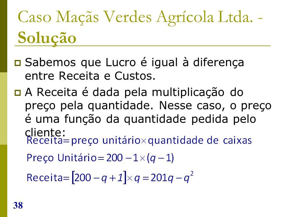 38 Caso Maçãs Verdes Agrícola Ltda. - Solução Sabemos que Lucro é igual à diferença entre Receita e Custos. A Receita é dada pela multiplicação do pre