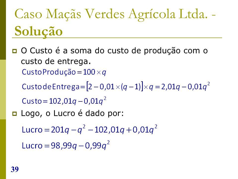 39 Caso Maçãs Verdes Agrícola Ltda. - Solução O Custo é a soma do custo de produção com o custo de entrega. Logo, o Lucro é dado por: