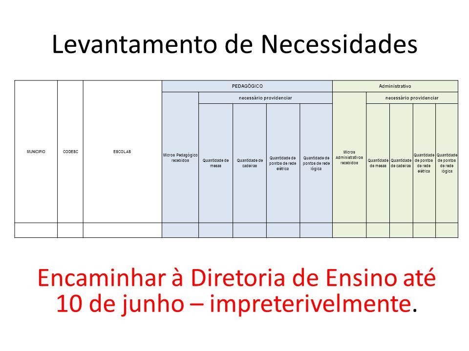 Levantamento de Necessidades MUNICIPIOCODESCESCOLAS PEDAGÓGICOAdministrativo Micros Pedagógico recebidos necessário providenciar Micros Administrativo