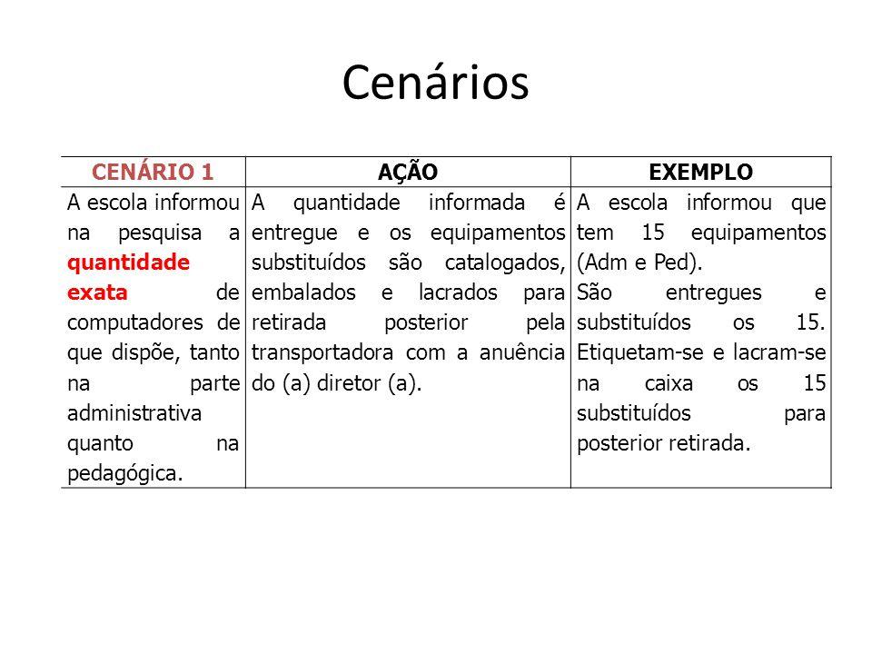 Cenários CENÁRIO 1AÇÃOEXEMPLO A escola informou na pesquisa a quantidade exata de computadores de que dispõe, tanto na parte administrativa quanto na
