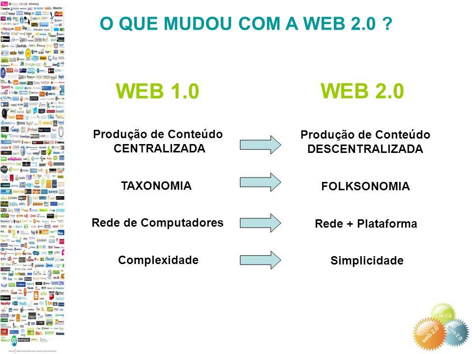 O QUE MUDOU COM A WEB 2.0 .