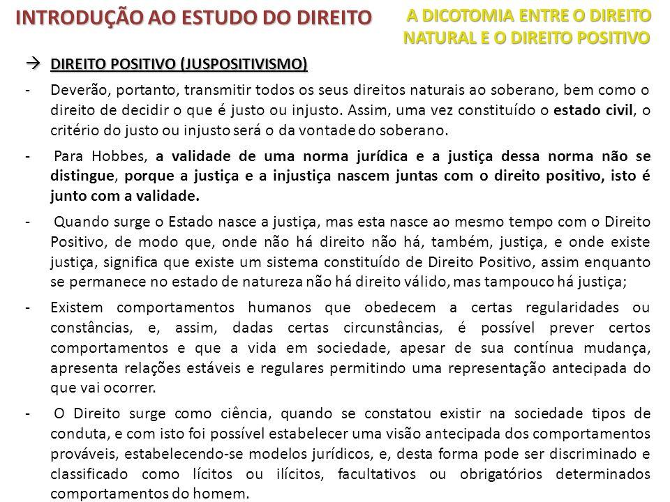 DIREITO POSITIVO (JUSPOSITIVISMO) DIREITO POSITIVO (JUSPOSITIVISMO) -Deverão, portanto, transmitir todos os seus direitos naturais ao soberano, bem co