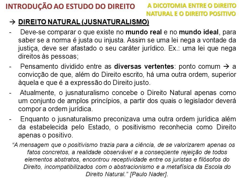 DIREITO NATURAL (JUSNATURALISMO) DIREITO NATURAL (JUSNATURALISMO) - Deve-se comparar o que existe no mundo real e no mundo ideal, para saber se a norm