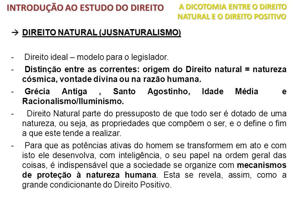 DIREITO NATURAL (JUSNATURALISMO) DIREITO NATURAL (JUSNATURALISMO) - Direito ideal – modelo para o legislador. - Distinção entre as correntes: origem d