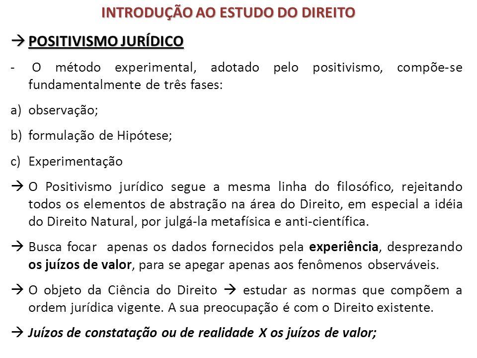 POSITIVISMO JURÍDICO POSITIVISMO JURÍDICO - O método experimental, adotado pelo positivismo, compõe-se fundamentalmente de três fases: a)observação; b