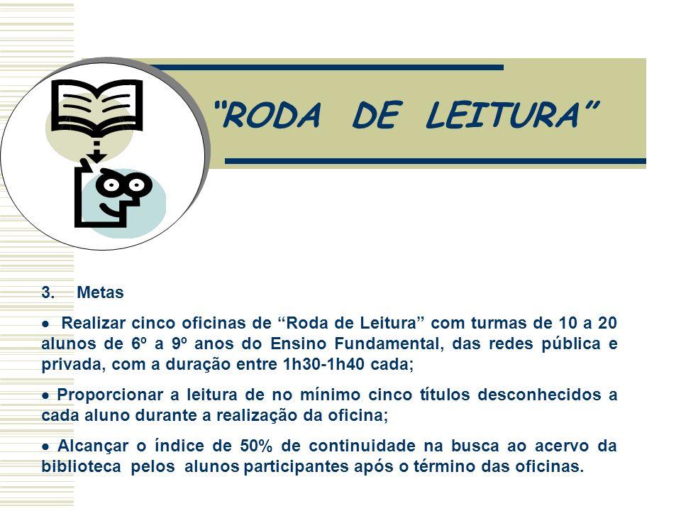 RODA DE LEITURA 3. Metas Realizar cinco oficinas de Roda de Leitura com turmas de 10 a 20 alunos de 6º a 9º anos do Ensino Fundamental, das redes públ