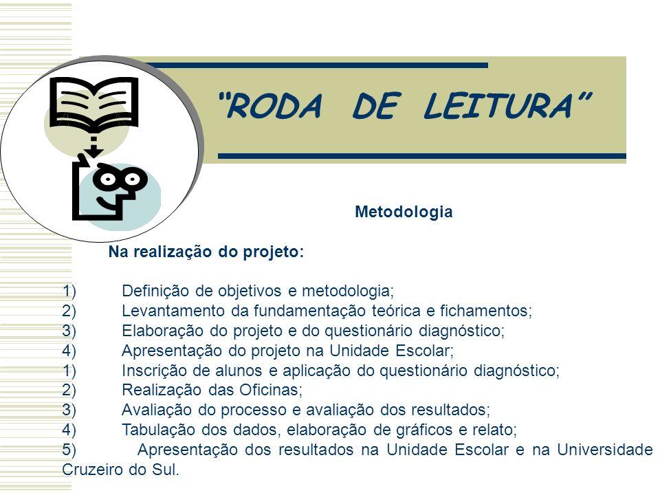 RODA DE LEITURA Metodologia Na realização do projeto: 1) Definição de objetivos e metodologia; 2) Levantamento da fundamentação teórica e fichamentos;
