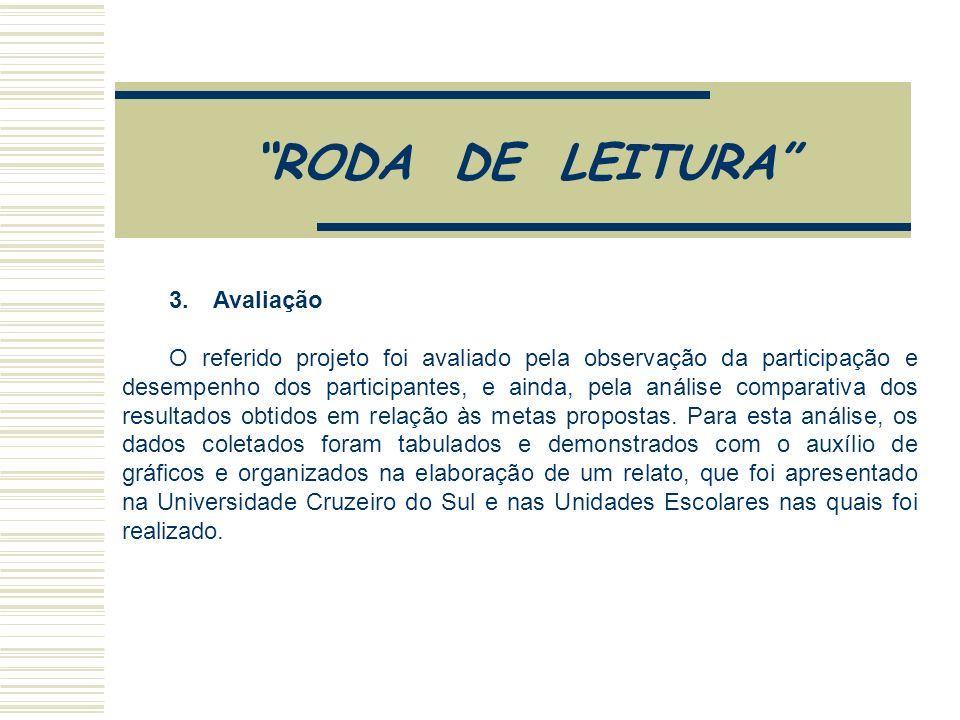 RODA DE LEITURA 3. Avaliação O referido projeto foi avaliado pela observação da participação e desempenho dos participantes, e ainda, pela análise com