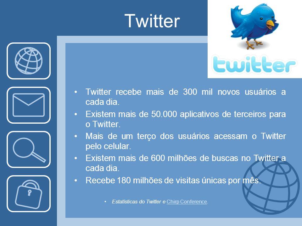 Twitter Twitter recebe mais de 300 mil novos usuários a cada dia.