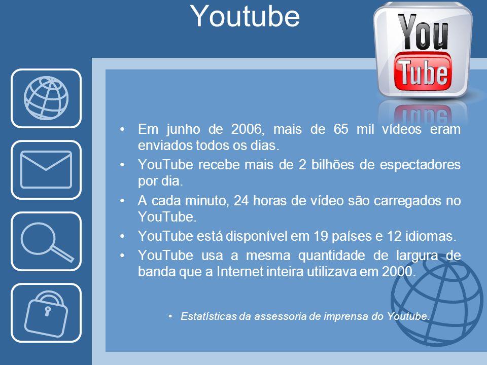 Youtube Em junho de 2006, mais de 65 mil vídeos eram enviados todos os dias.