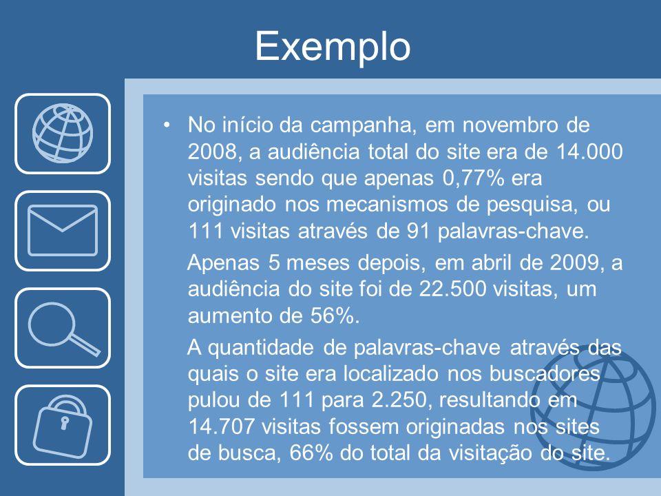 Exemplo No início da campanha, em novembro de 2008, a audiência total do site era de 14.000 visitas sendo que apenas 0,77% era originado nos mecanismo