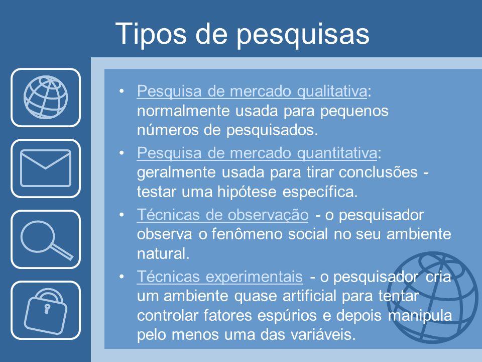 Tipos de pesquisas Pesquisa de mercado qualitativa: normalmente usada para pequenos números de pesquisados.Pesquisa de mercado qualitativa Pesquisa de