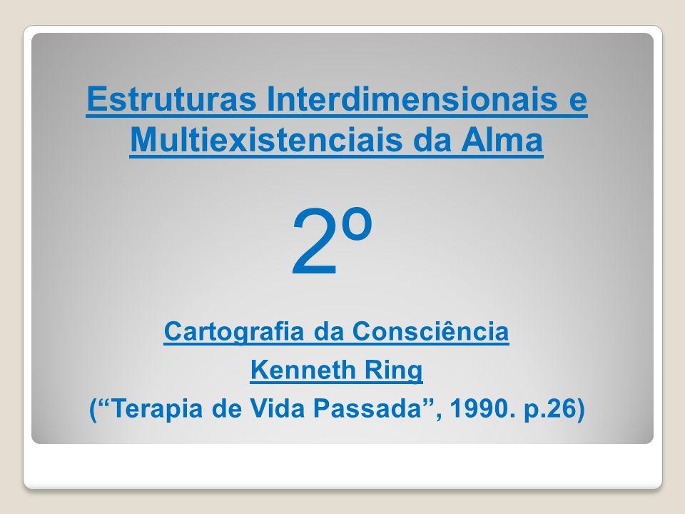 Estruturas Interdimensionais e Multiexistenciais da Alma Cartografia da Consciência Kenneth Ring (Terapia de Vida Passada, 1990. p.26) 2º