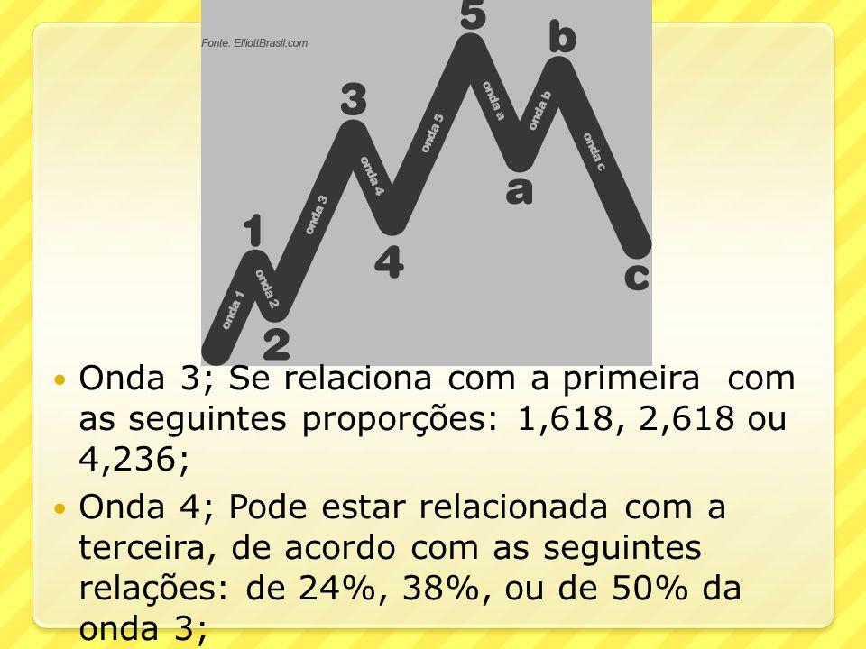 Onda 3; Se relaciona com a primeira com as seguintes proporções: 1,618, 2,618 ou 4,236; Onda 4; Pode estar relacionada com a terceira, de acordo com as seguintes relações: de 24%, 38%, ou de 50% da onda 3;