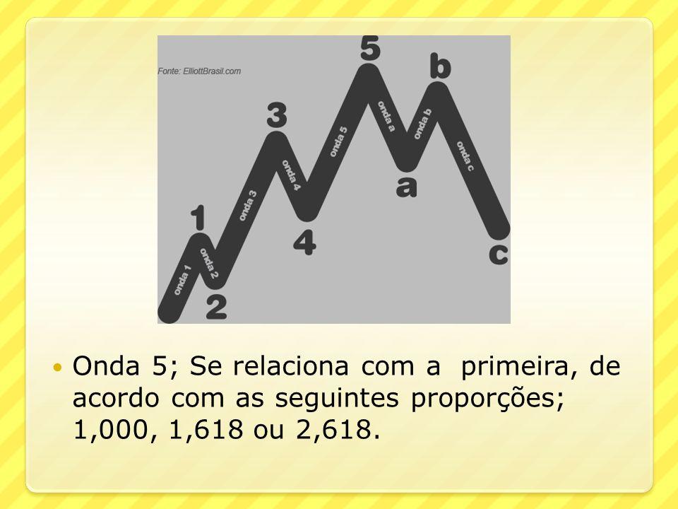 Onda 5; Se relaciona com a primeira, de acordo com as seguintes proporções; 1,000, 1,618 ou 2,618.