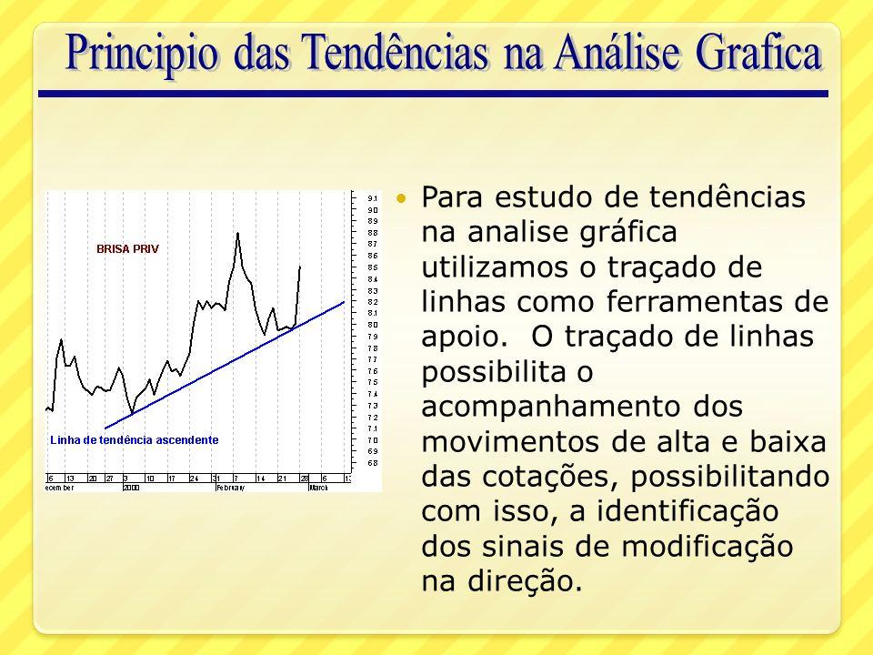 Para estudo de tendências na analise gráfica utilizamos o traçado de linhas como ferramentas de apoio.