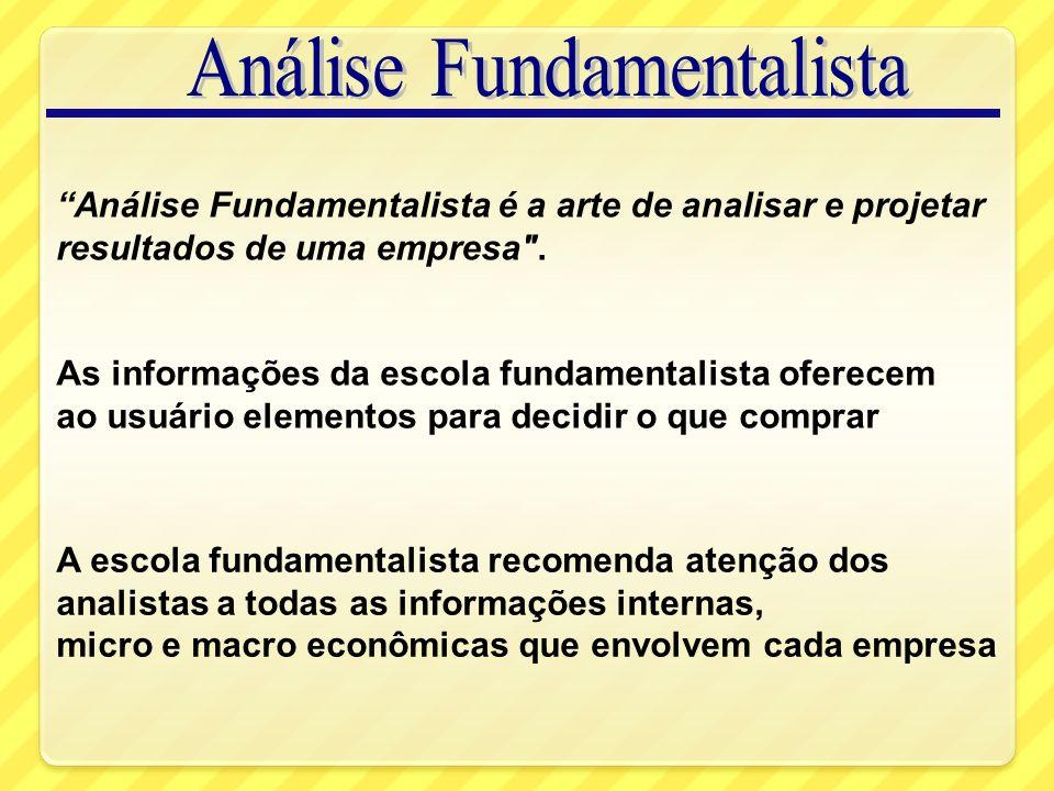Essa analise só foi introduzida no mercado brasileiro na década de 70 baseada no modelo norte americano, onde foi necessário algumas mudanças.