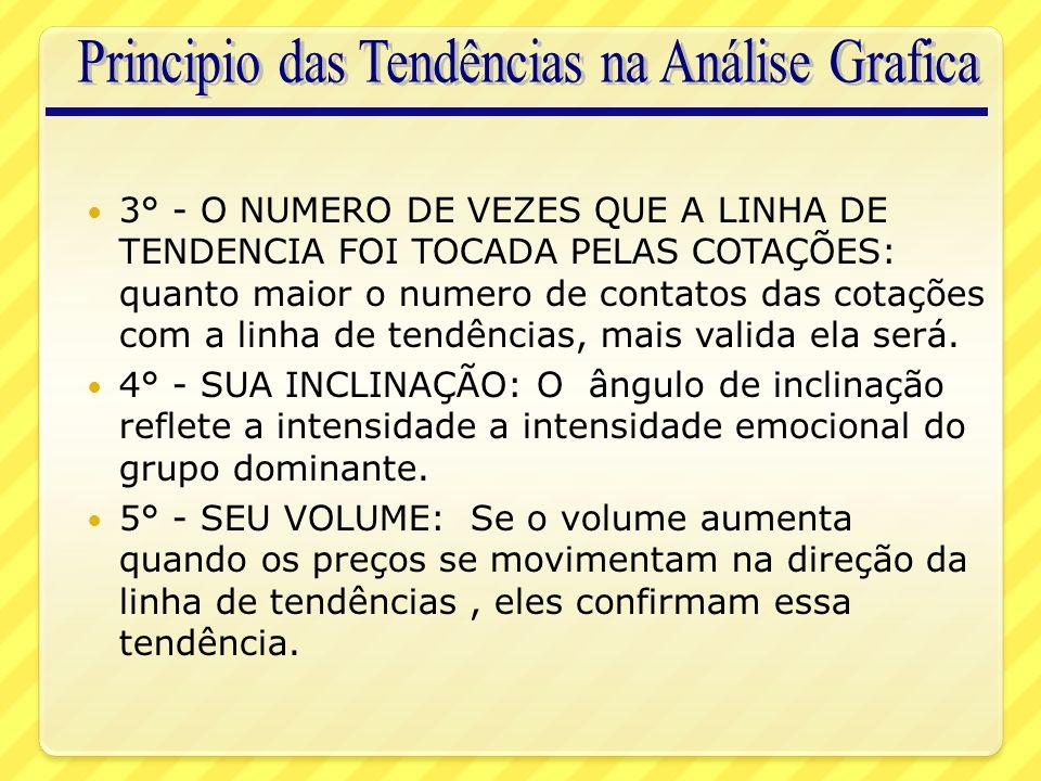 3° - O NUMERO DE VEZES QUE A LINHA DE TENDENCIA FOI TOCADA PELAS COTAÇÕES: quanto maior o numero de contatos das cotações com a linha de tendências, mais valida ela será.