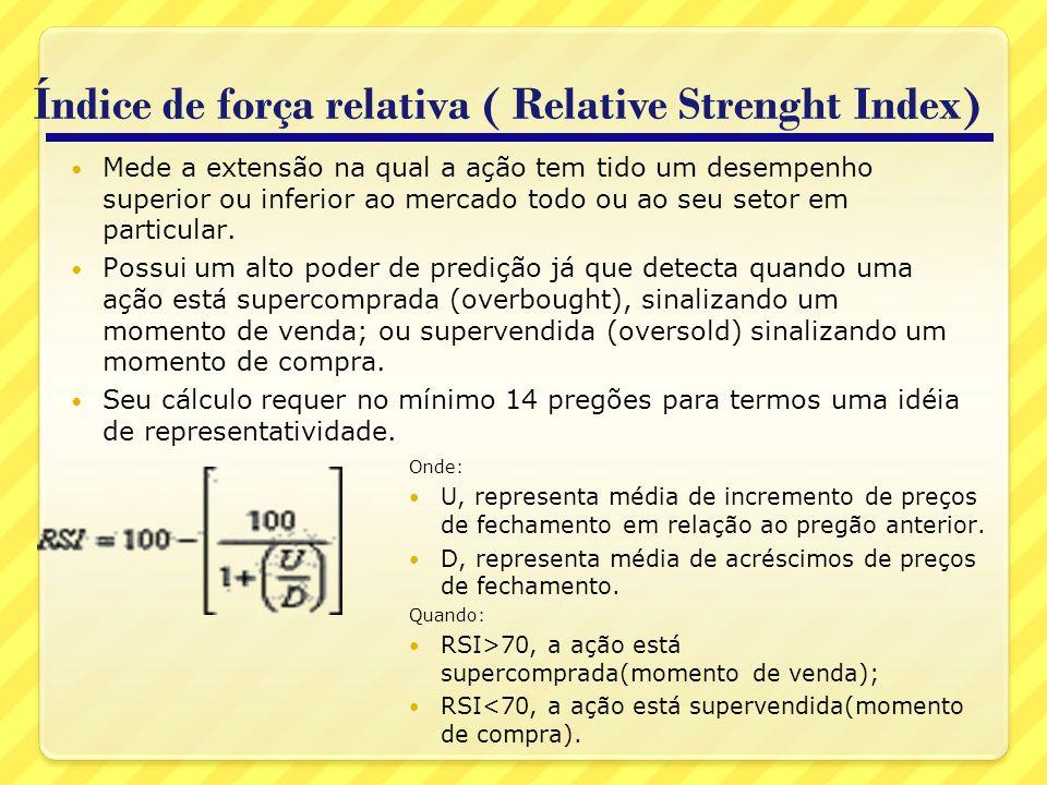 Índice de força relativa ( Relative Strenght Index) Mede a extensão na qual a ação tem tido um desempenho superior ou inferior ao mercado todo ou ao seu setor em particular.