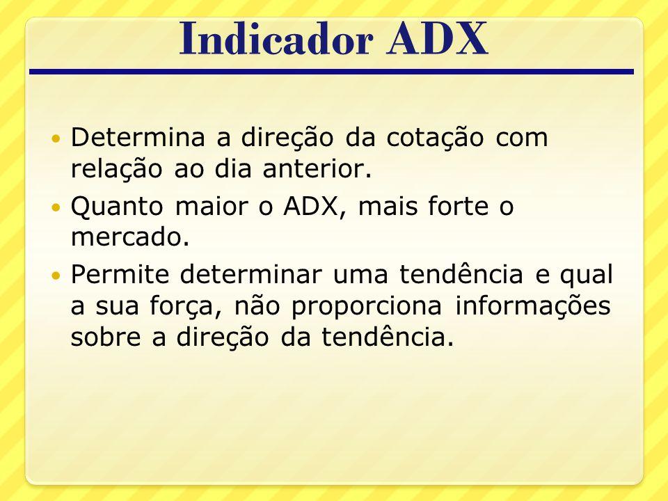 Indicador ADX Determina a direção da cotação com relação ao dia anterior.
