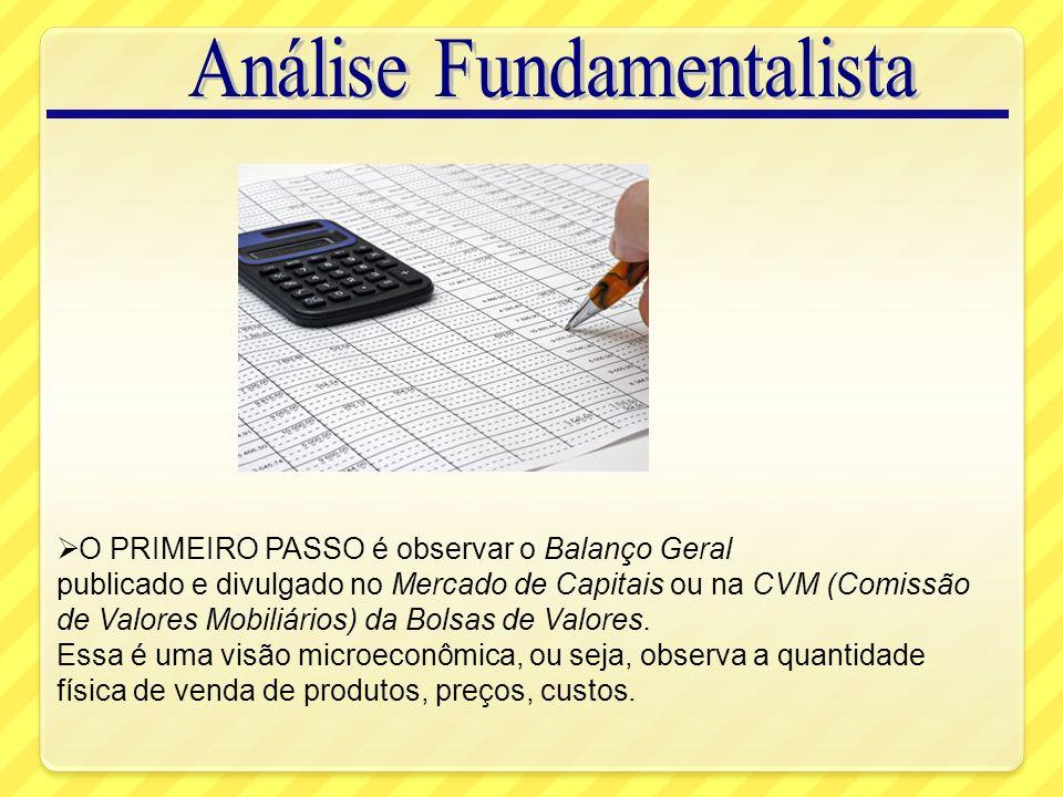 O PRIMEIRO PASSO é observar o Balanço Geral publicado e divulgado no Mercado de Capitais ou na CVM (Comissão de Valores Mobiliários) da Bolsas de Valores.