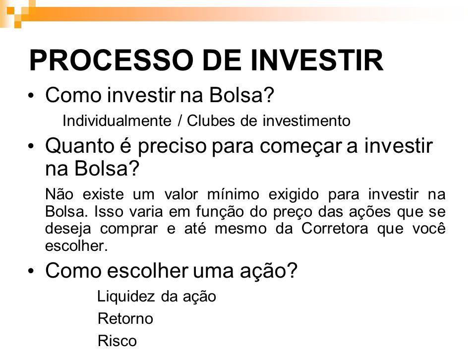 PROCESSO DE INVESTIR Como investir na Bolsa? Individualmente / Clubes de investimento Quanto é preciso para começar a investir na Bolsa? Não existe um