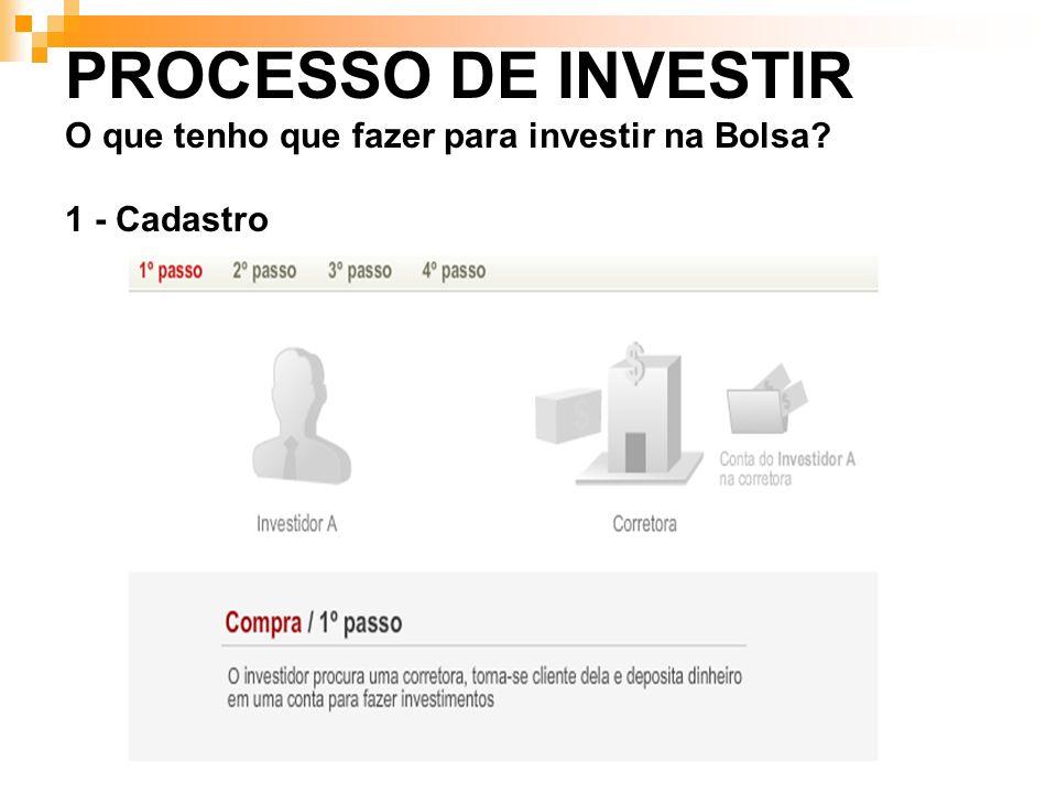 PROCESSO DE INVESTIR O que tenho que fazer para investir na Bolsa? 1 - Cadastro