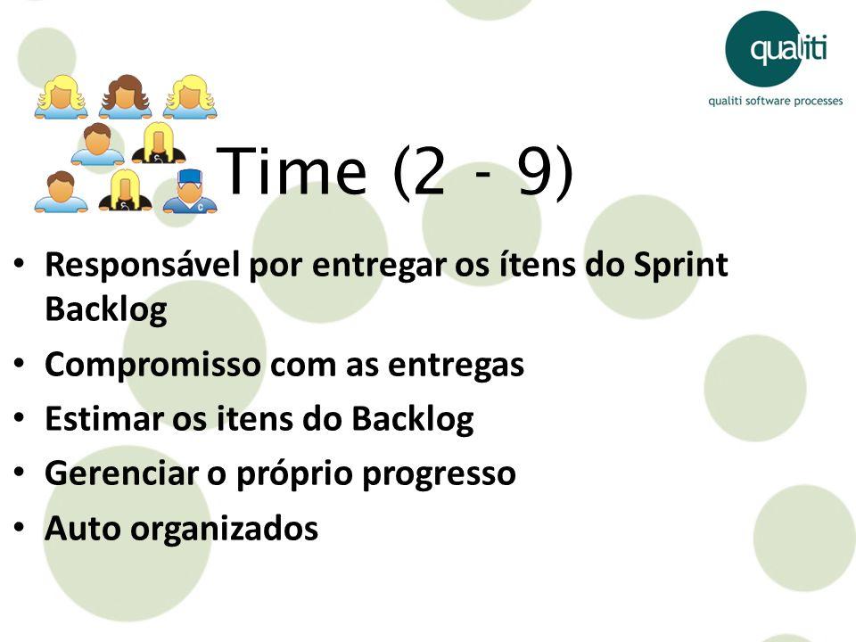 Time (2 - 9) Responsável por entregar os ítens do Sprint Backlog Compromisso com as entregas Estimar os itens do Backlog Gerenciar o próprio progresso