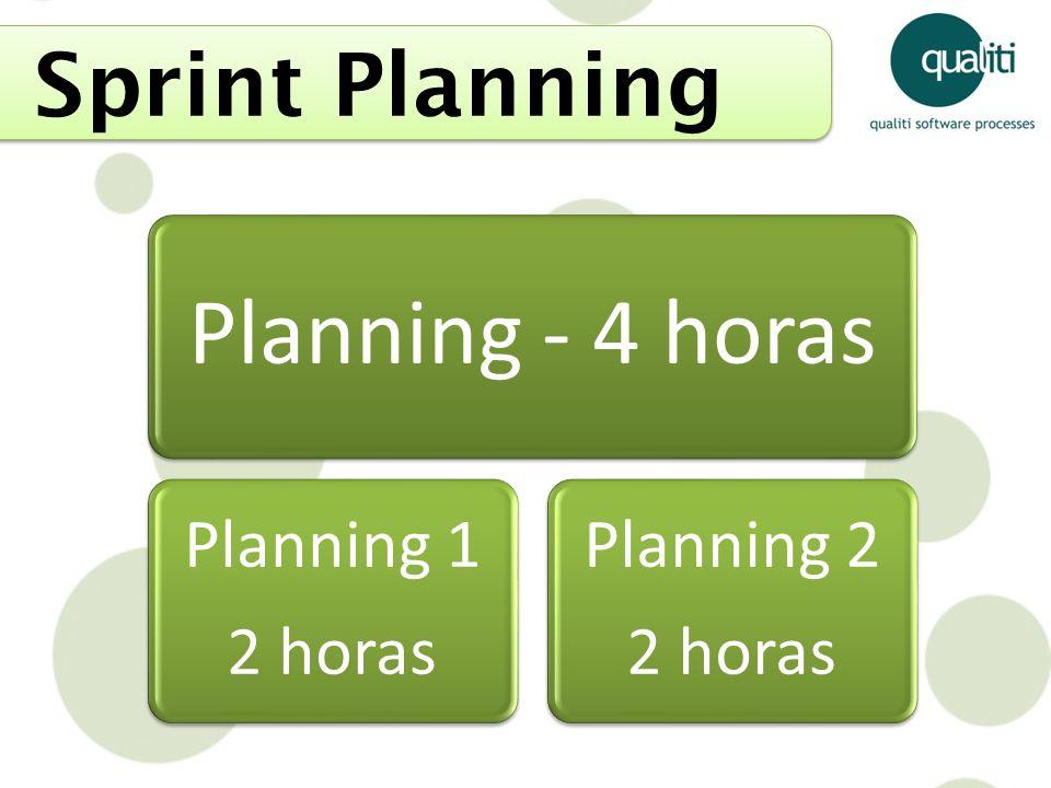 Planning - 4 horas Planning 1 2 horas Planning 2 2 horas Sprint Planning