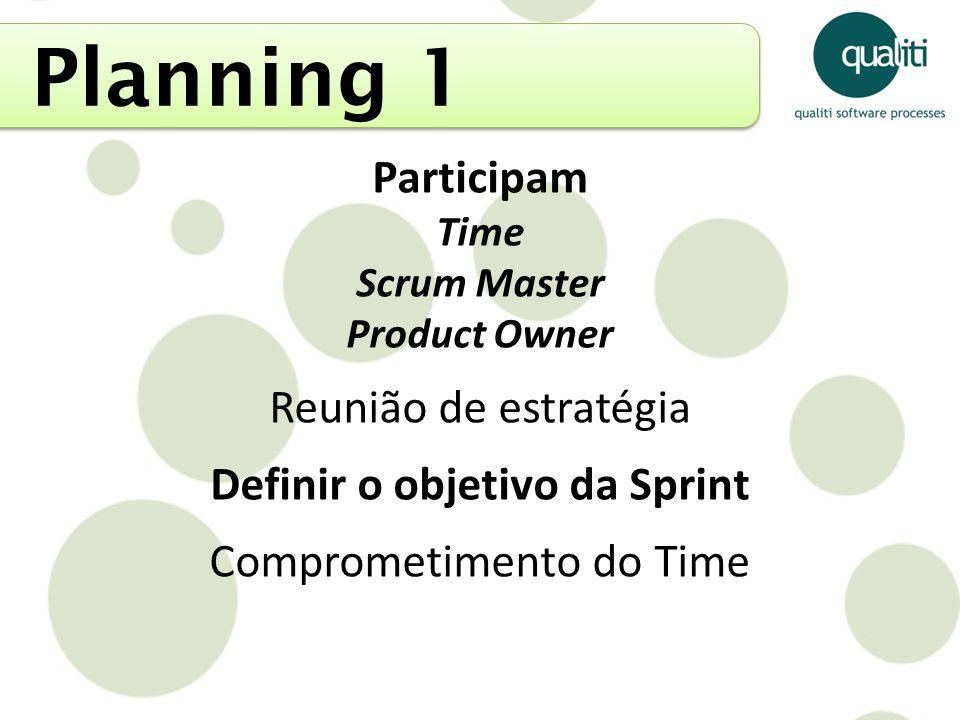 Planning 1 Participam Time Scrum Master Product Owner Reunião de estratégia Definir o objetivo da Sprint Comprometimento do Time