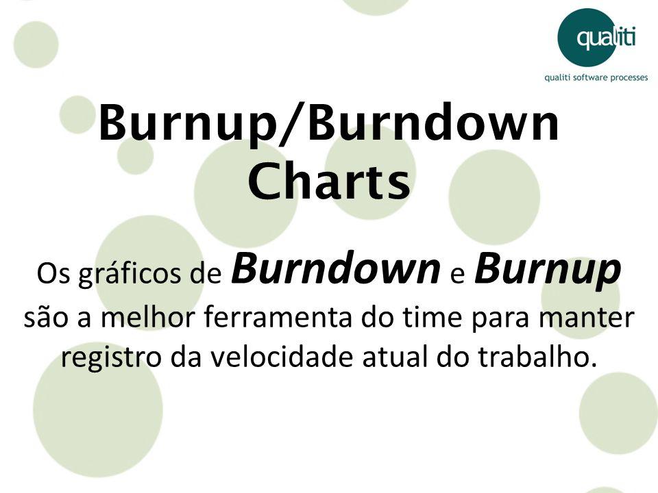 Burnup/Burndown Charts Os gráficos de Burndown e Burnup são a melhor ferramenta do time para manter registro da velocidade atual do trabalho.