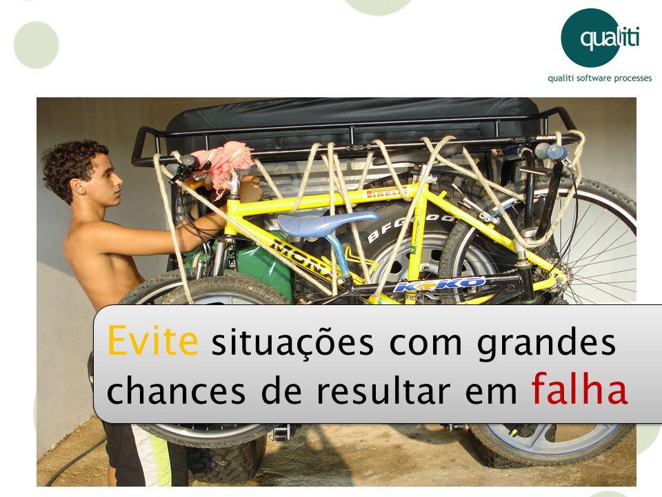 Fonte: http://www.implementingscrum.com Porco Product Owner (dono do produto) Scrum Master Team (Time/Equipe) Galinha Presidentes Diretores
