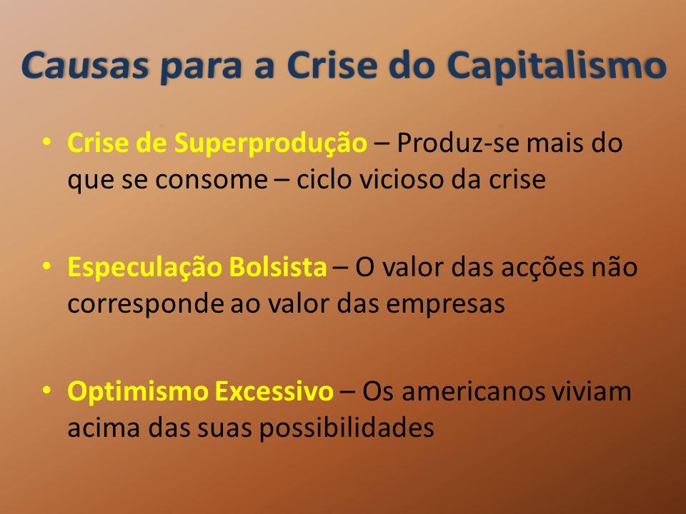 Crise de Superprodução – Produz-se mais do que se consome – ciclo vicioso da crise Especulação Bolsista – O valor das acções não corresponde ao valor