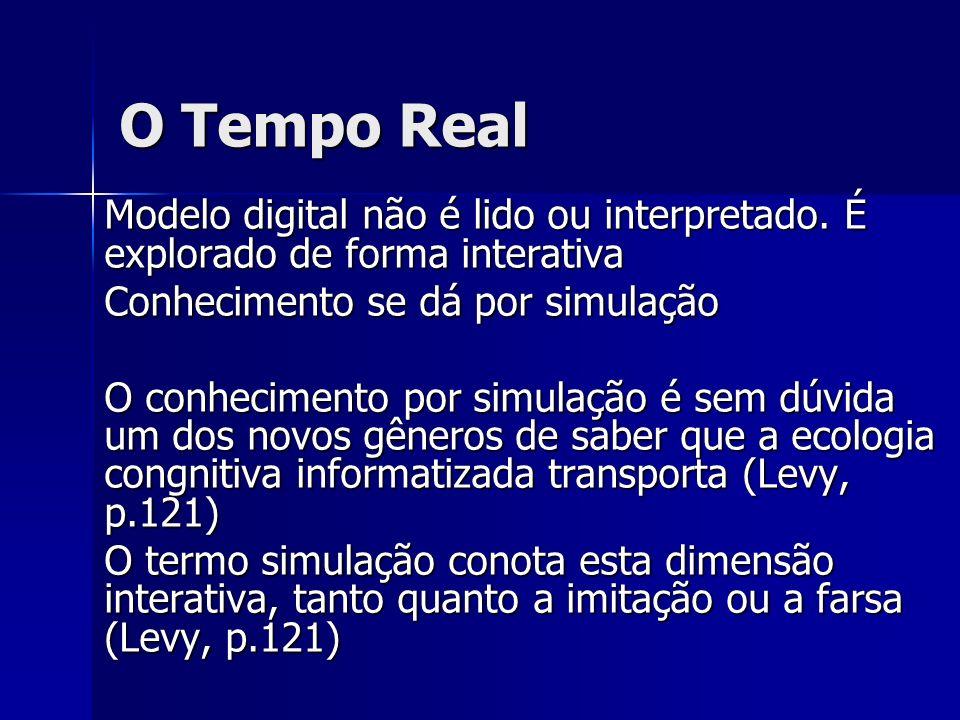 O Tempo Real Modelo digital não é lido ou interpretado. É explorado de forma interativa Conhecimento se dá por simulação O conhecimento por simulação