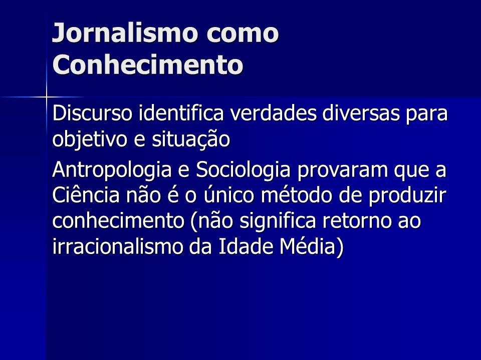 Jornalismo como Conhecimento Discurso identifica verdades diversas para objetivo e situação Antropologia e Sociologia provaram que a Ciência não é o ú