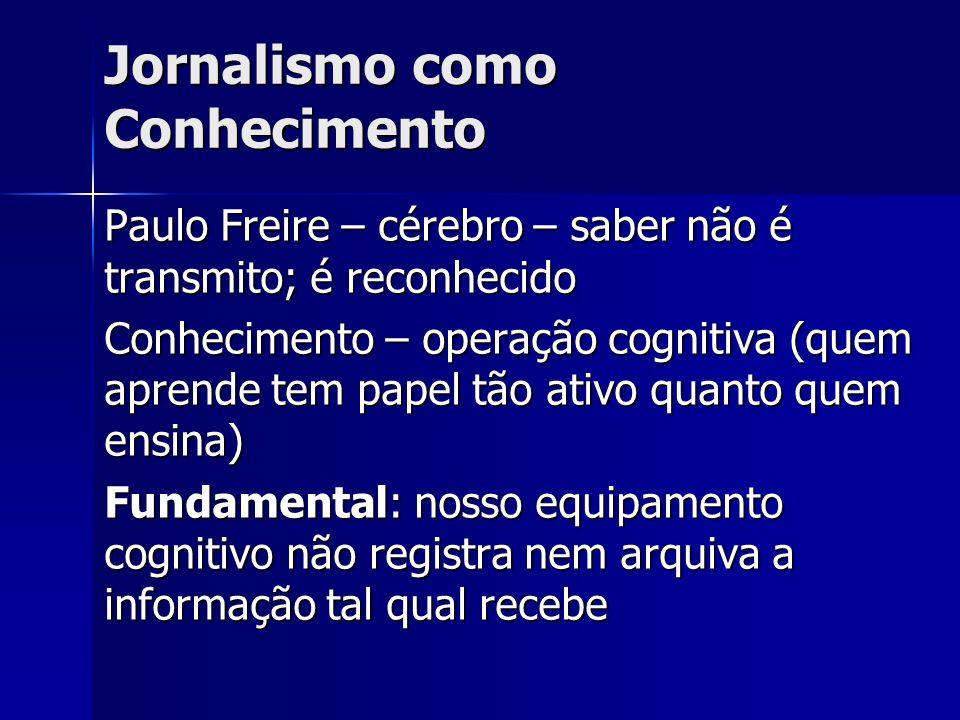 Jornalismo como Conhecimento Cérebro processa, classifica, contextualiza, reconstrói a informação Modelo de Comunicação (emissor- receptor) está superado Ex: Emoção não pode ser desprezada (Emoção não é ruído; faz parte do homem)