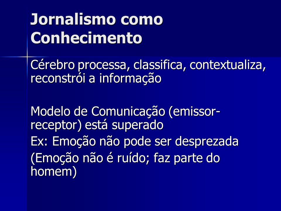 Jornalismo como Conhecimento Cérebro processa, classifica, contextualiza, reconstrói a informação Modelo de Comunicação (emissor- receptor) está super