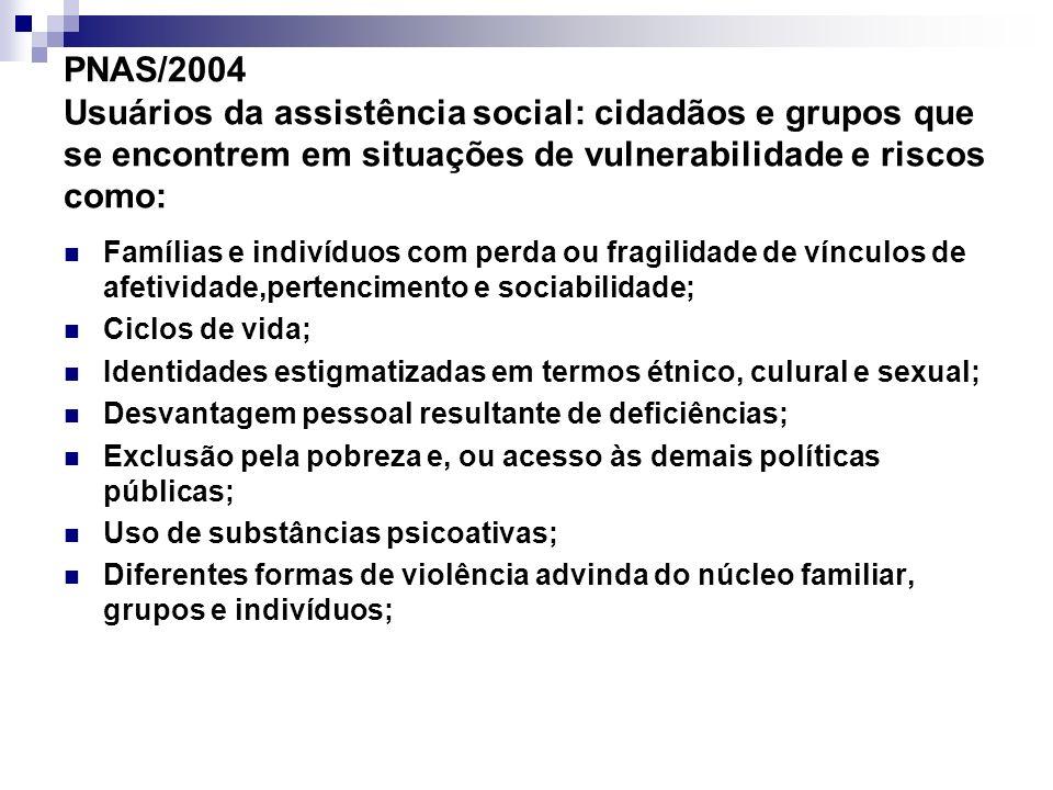 PNAS/2004 Usuários da assistência social: cidadãos e grupos que se encontrem em situações de vulnerabilidade e riscos como: Famílias e indivíduos com