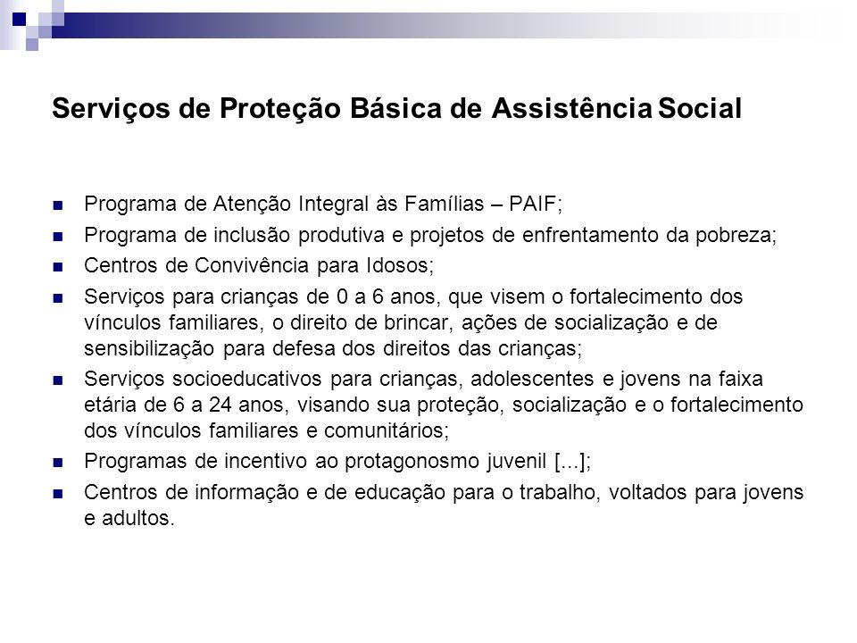 Serviços de Proteção Básica de Assistência Social Programa de Atenção Integral às Famílias – PAIF; Programa de inclusão produtiva e projetos de enfren