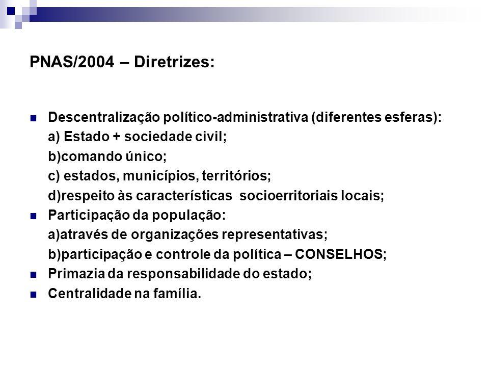PNAS/2004 – Diretrizes: Descentralização político-administrativa (diferentes esferas): a) Estado + sociedade civil; b)comando único; c) estados, munic