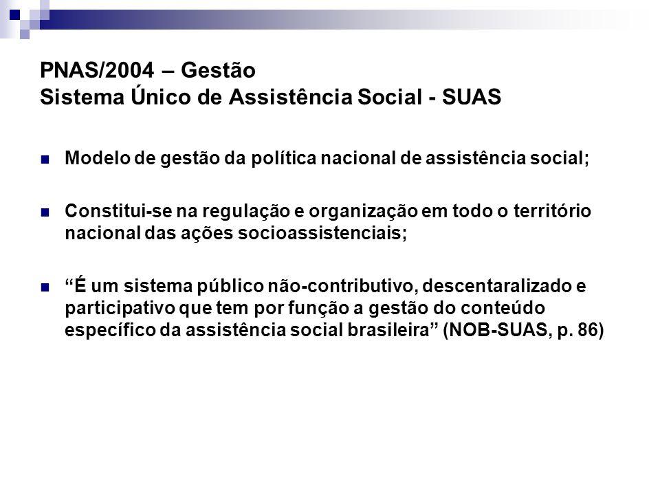 PNAS/2004 – Gestão Sistema Único de Assistência Social - SUAS Modelo de gestão da política nacional de assistência social; Constitui-se na regulação e