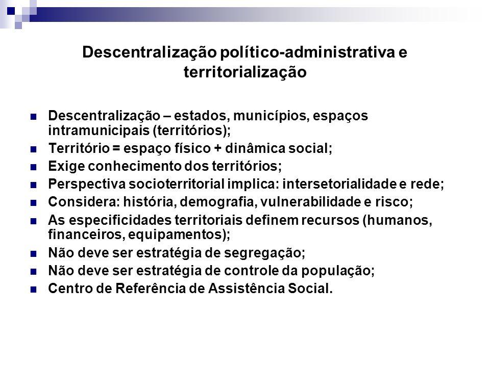 Descentralização político-administrativa e territorialização Descentralização – estados, municípios, espaços intramunicipais (territórios); Território