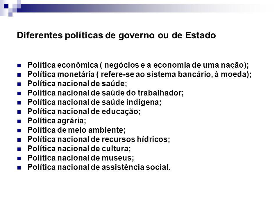 Diferentes políticas de governo ou de Estado Política econômica ( negócios e a economia de uma nação); Política monetária ( refere-se ao sistema bancá